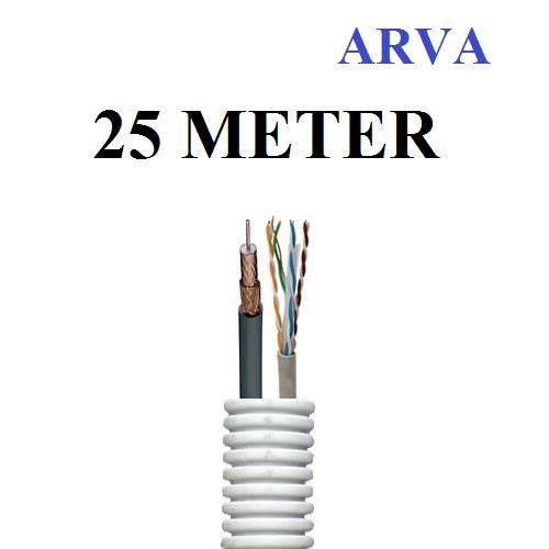 voorbedraad 20mm flexibel coax tv telenet  utp cat6 awg23